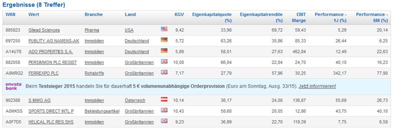 OnVista Aktien-Finder Ergebnisse