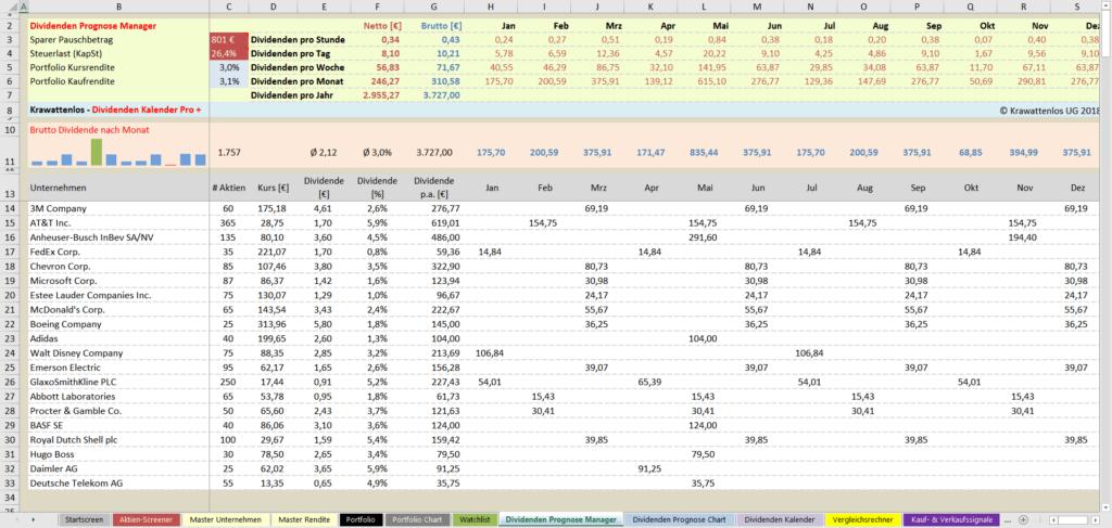 Dividenden Kalender Pro + - Dividenden Prognose Manager