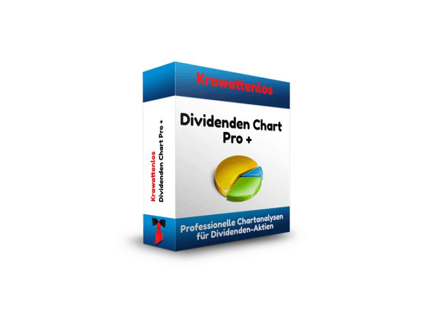 Dividenden Chart Pro +